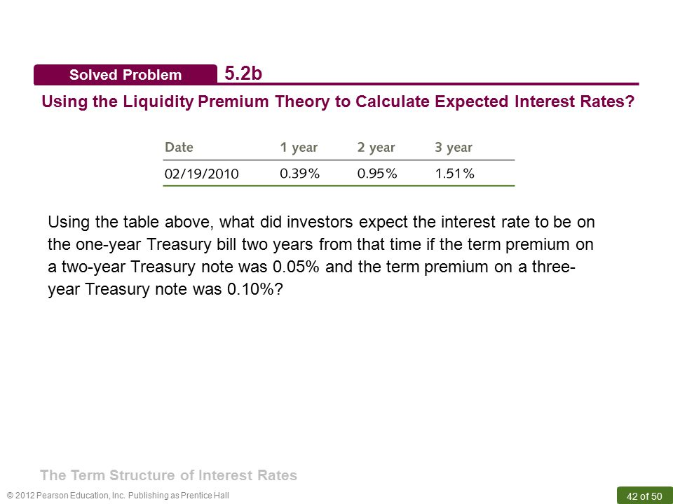 Solved Problem 5.2b. Using the Liquidity Premium Theory to Calculate Expected Interest Rates