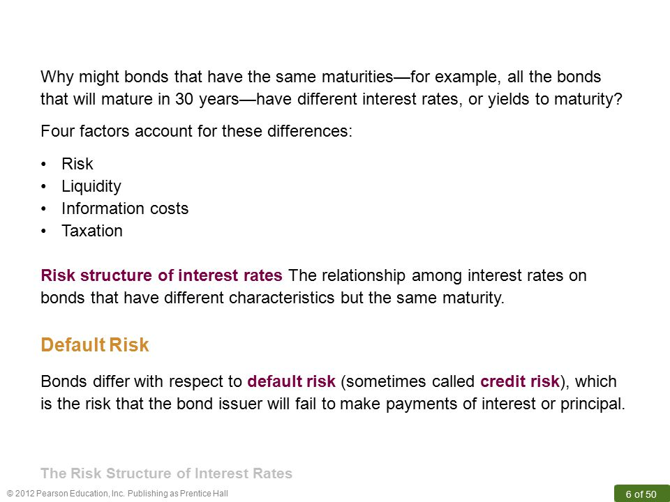 The Risk Structure of Interest Rates