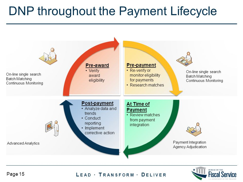 DNP throughout the Payment Lifecycle