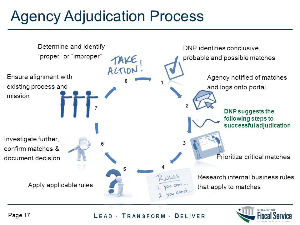 Agency Adjudication Process