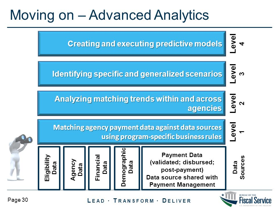 Moving on – Advanced Analytics