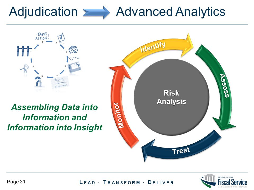 Assembling Data into Information and Information into Insight