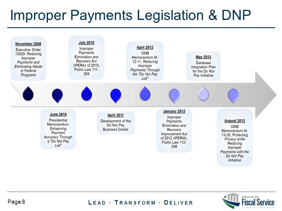 Improper Payments Legislation & DNP