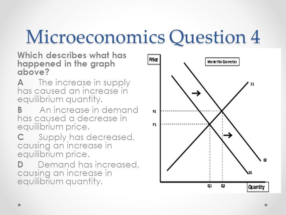 Microeconomics Question 4