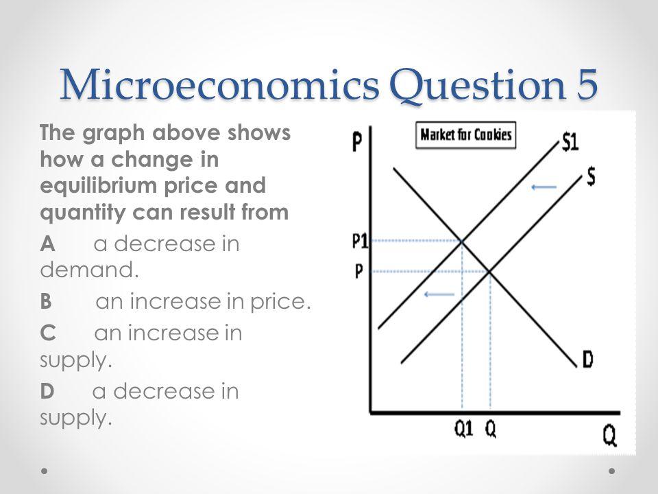 Microeconomics Question 5
