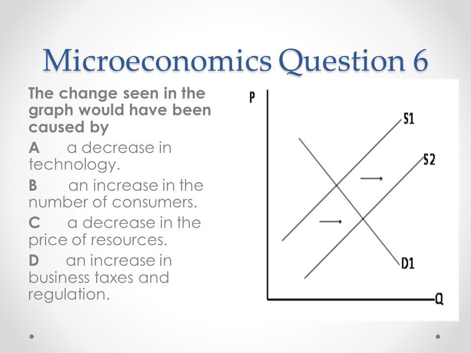 Microeconomics Question 6