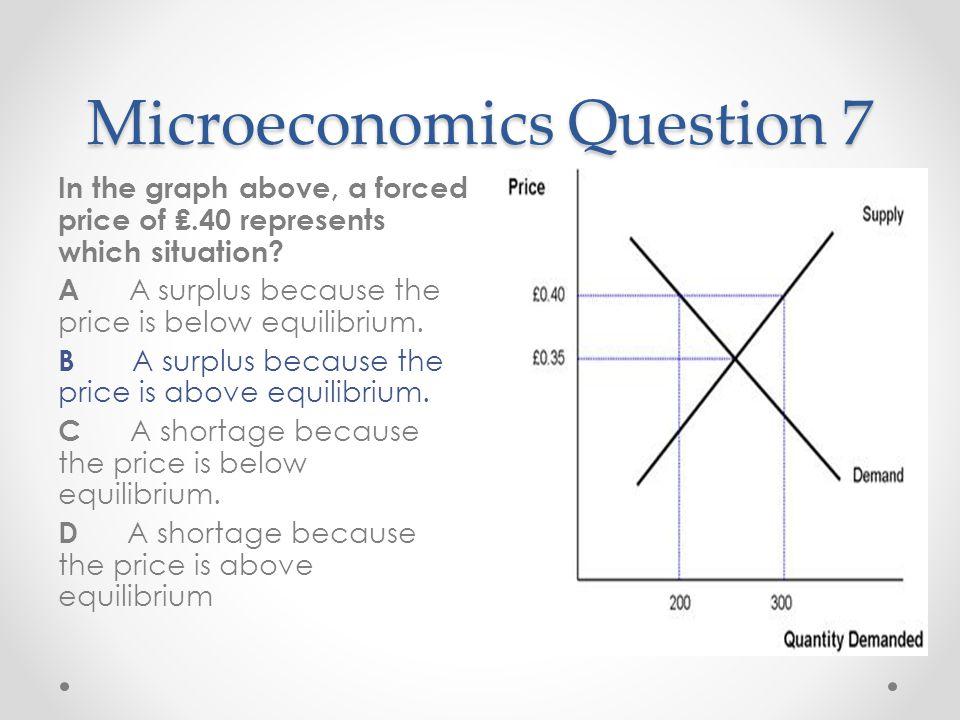 Microeconomics Question 7