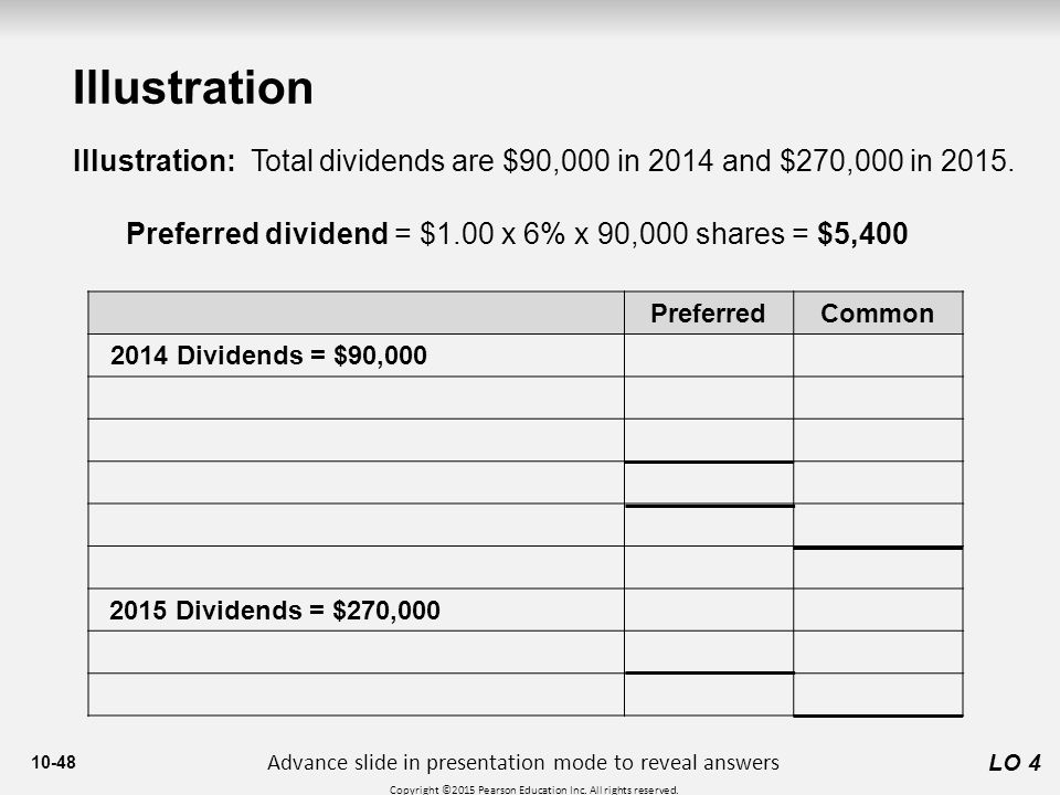 Illustration Illustration: Total dividends are $90,000 in 2014 and $270,000 in 2015. Preferred dividend = $1.00 x 6% x 90,000 shares = $5,400.