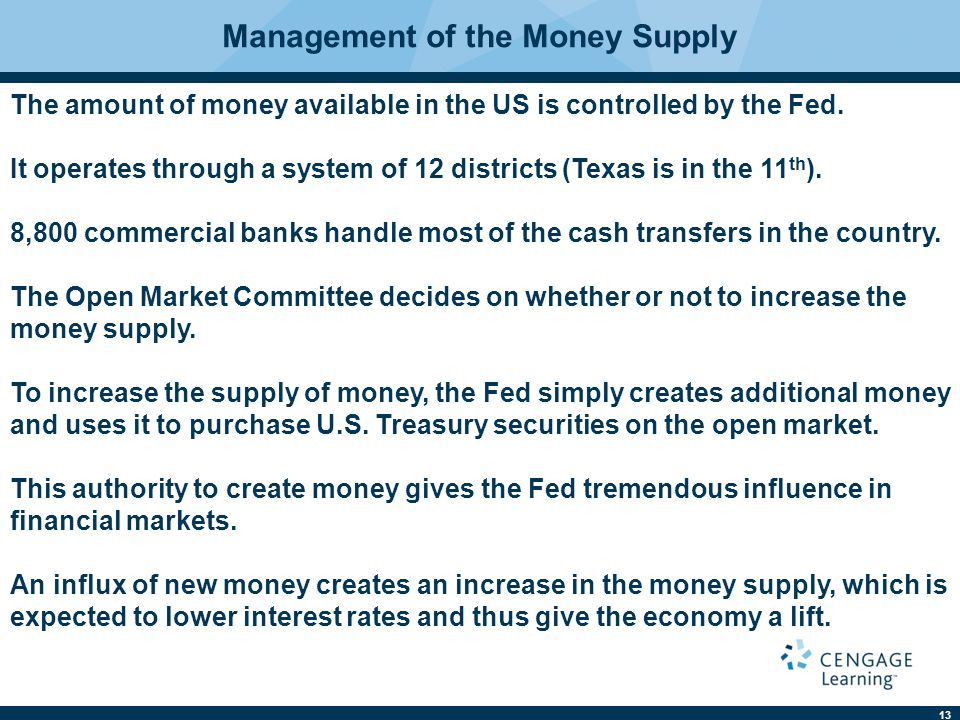 Management of the Money Supply