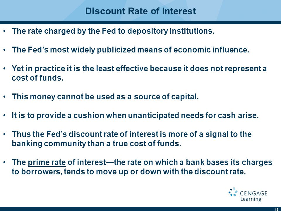 Discount Rate of Interest