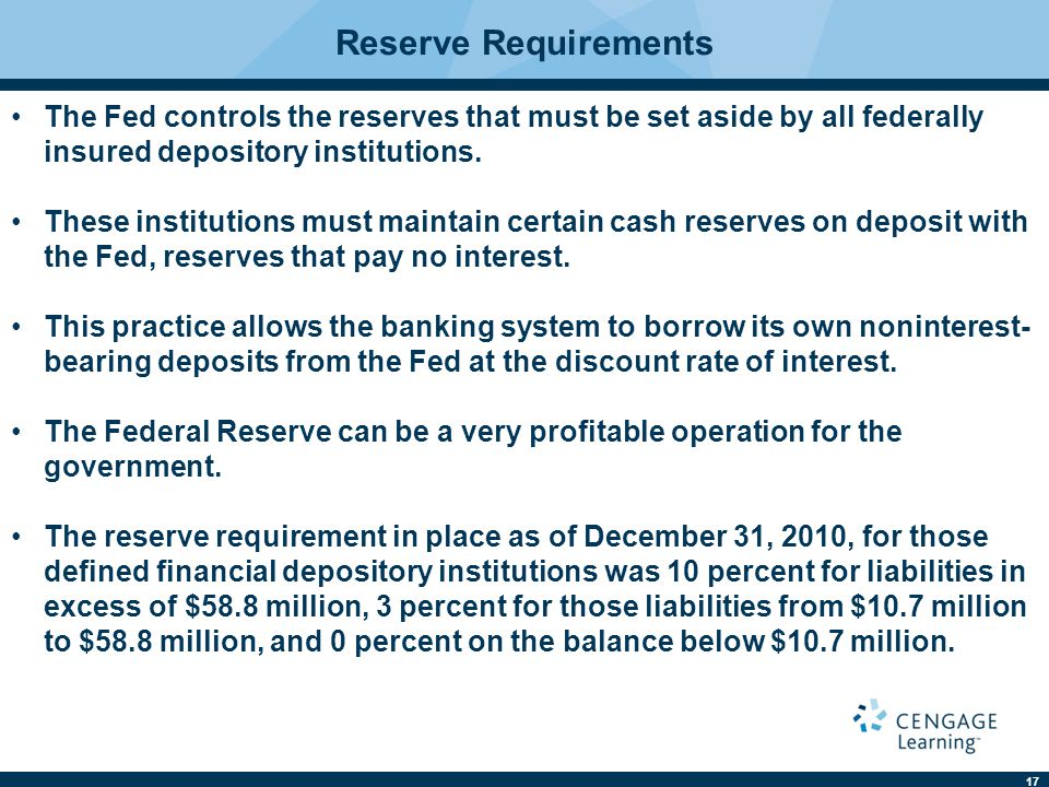 Reserve Requirements The Fed controls the reserves that must be set aside by all federally insured depository institutions.