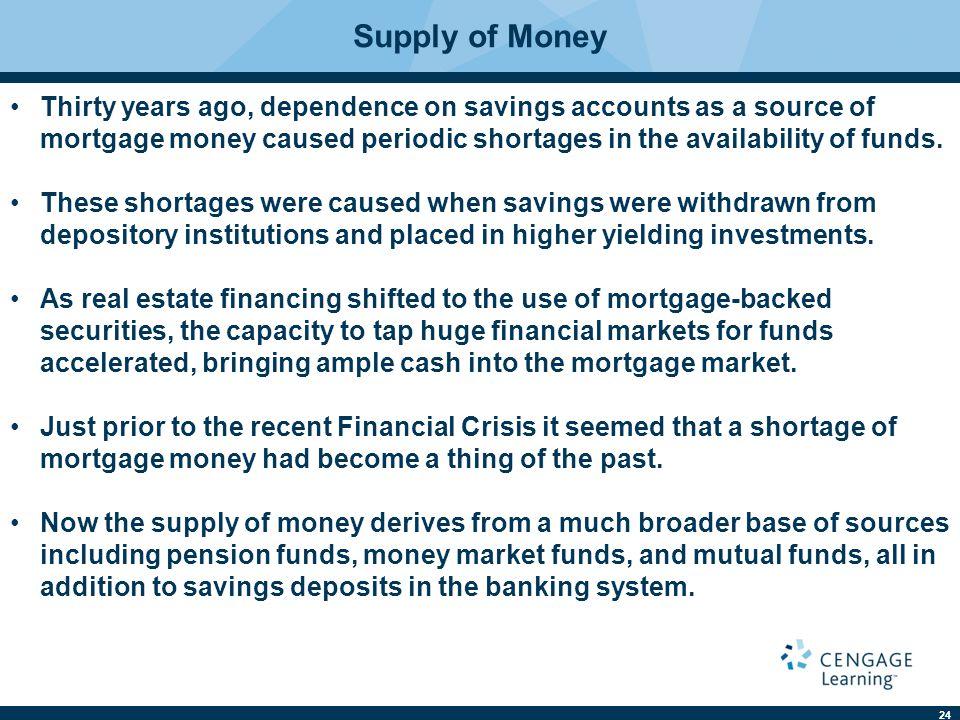 Supply of Money