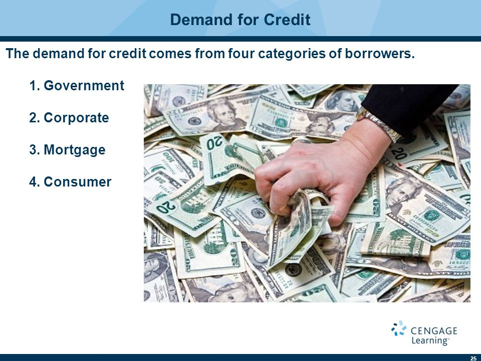 Demand for Credit The demand for credit comes from four categories of borrowers. 1. Government. 2. Corporate.