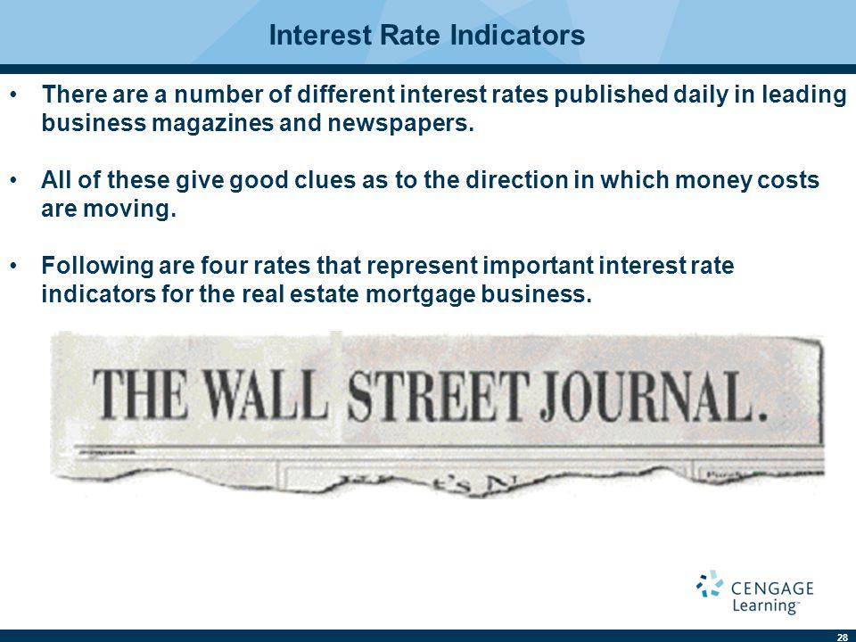 Interest Rate Indicators