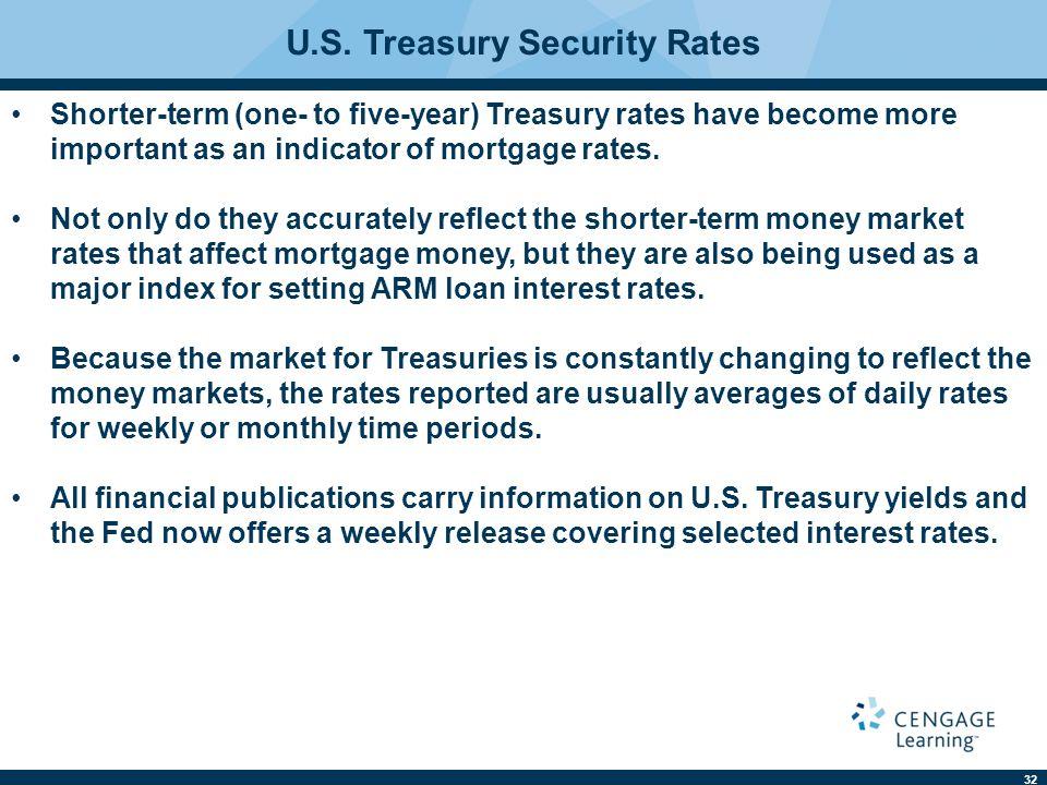 U.S. Treasury Security Rates