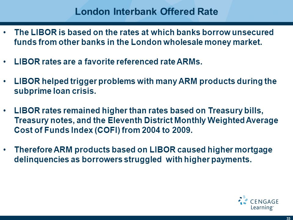 London Interbank Offered Rate