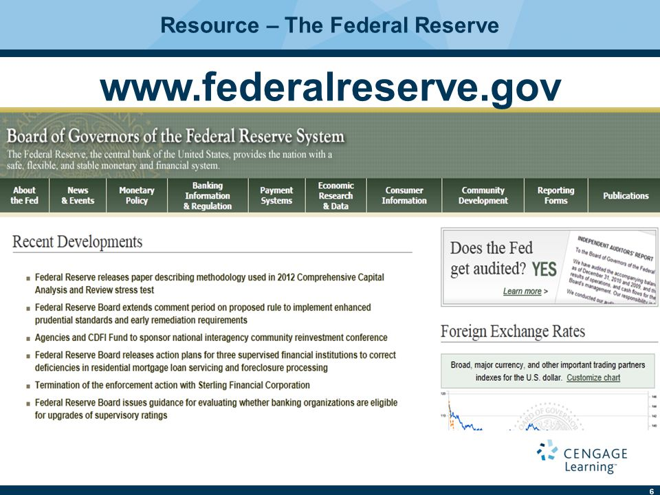 Resource – The Federal Reserve