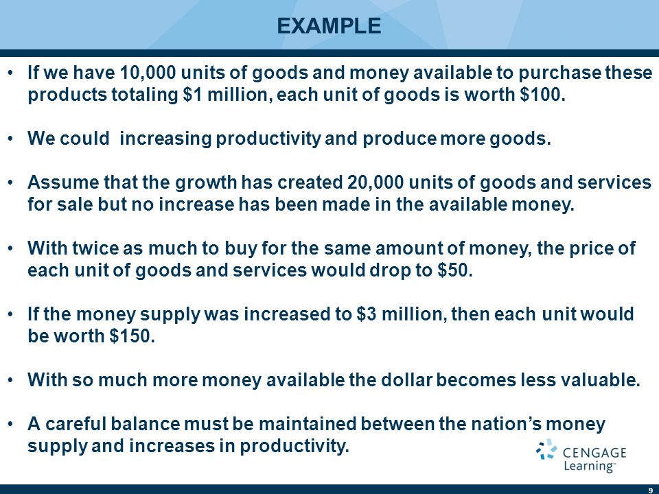 EXAMPLE If we have 10,000 units of goods and money available to purchase these products totaling $1 million, each unit of goods is worth $100.
