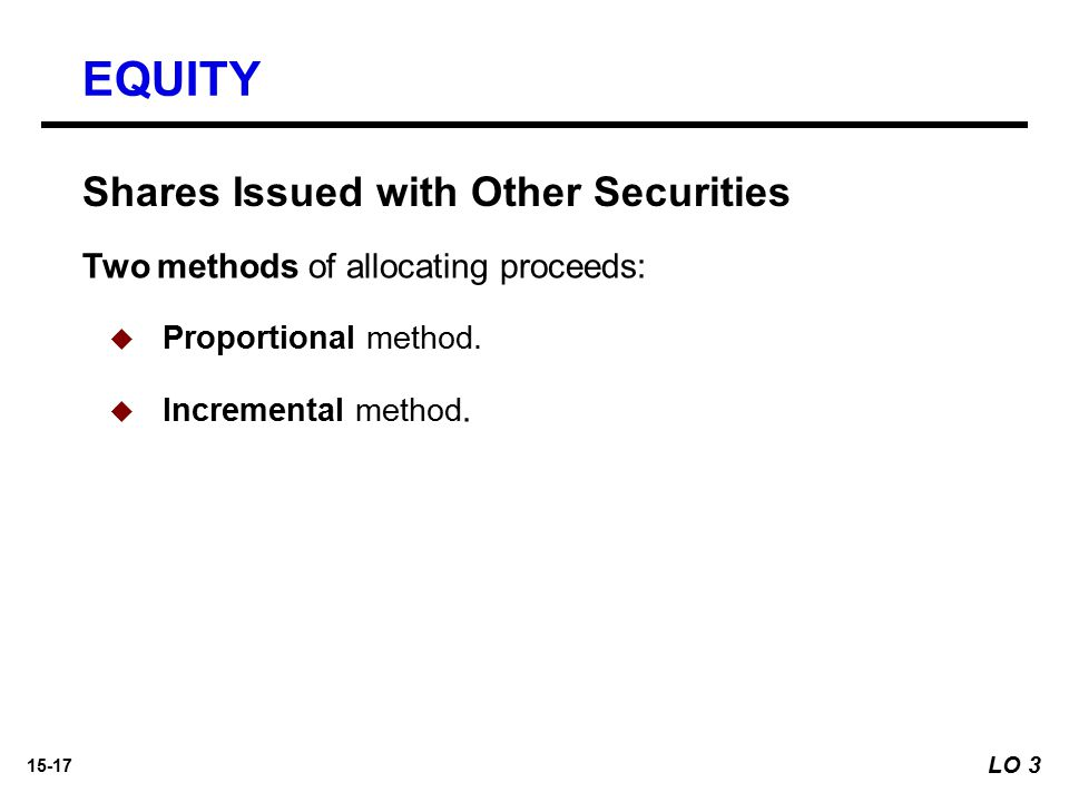 EQUITY Shares Issued with Other Securities