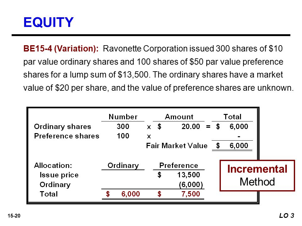 EQUITY Incremental Method