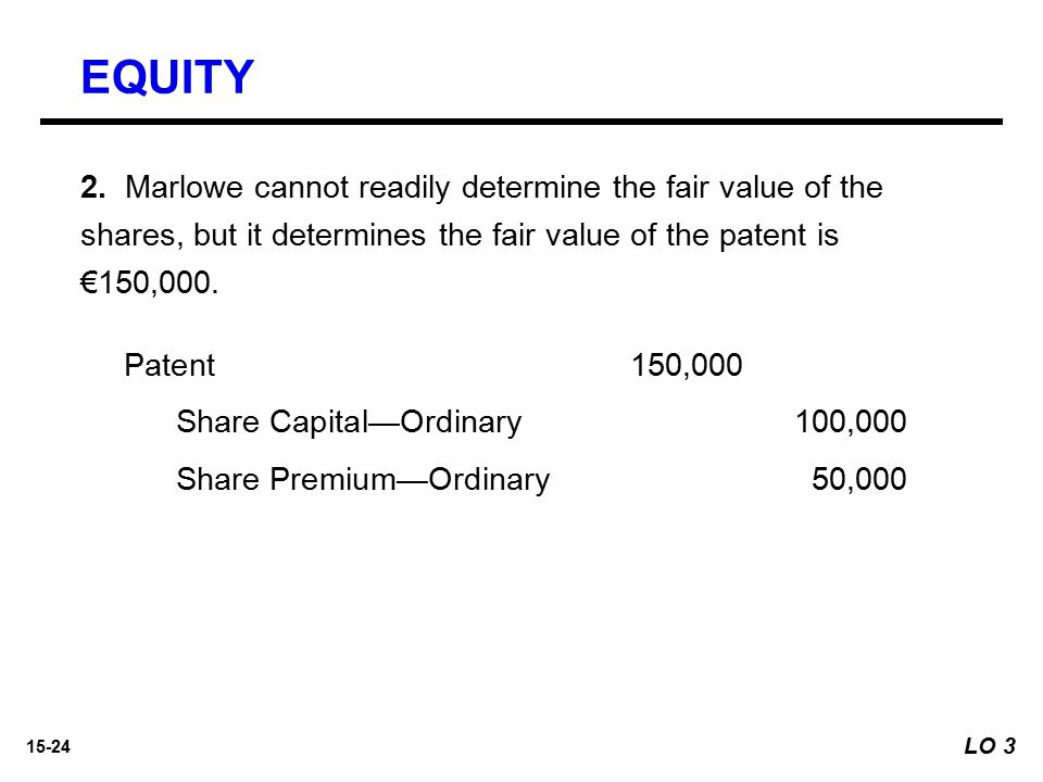 EQUITY 2. Marlowe cannot readily determine the fair value of the shares, but it determines the fair value of the patent is €150,000.