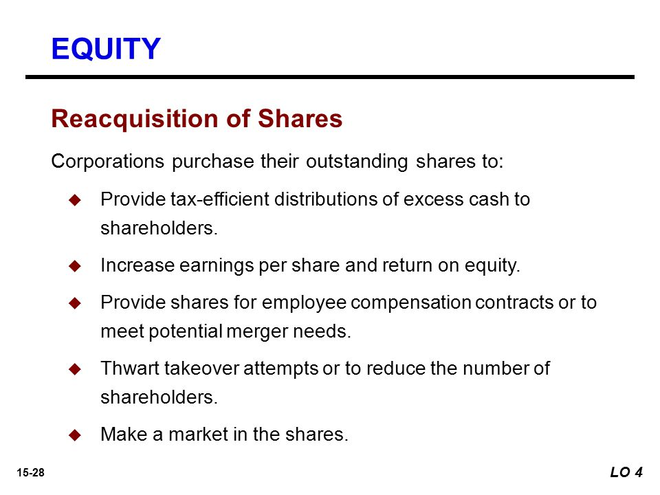 EQUITY Reacquisition of Shares