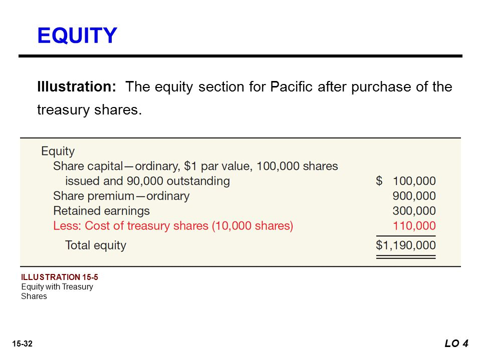 EQUITY Illustration: The equity section for Pacific after purchase of the treasury shares. ILLUSTRATION 15-5.