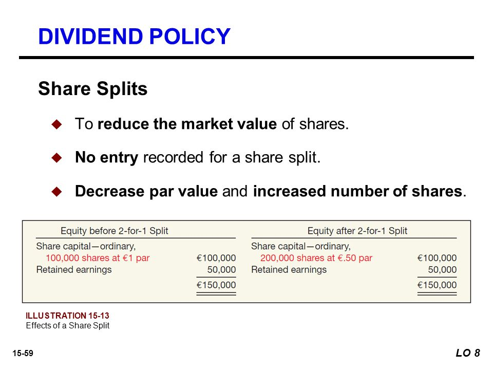 DIVIDEND POLICY Share Splits To reduce the market value of shares.