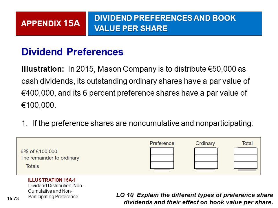 Dividend Preferences APPENDIX 15A