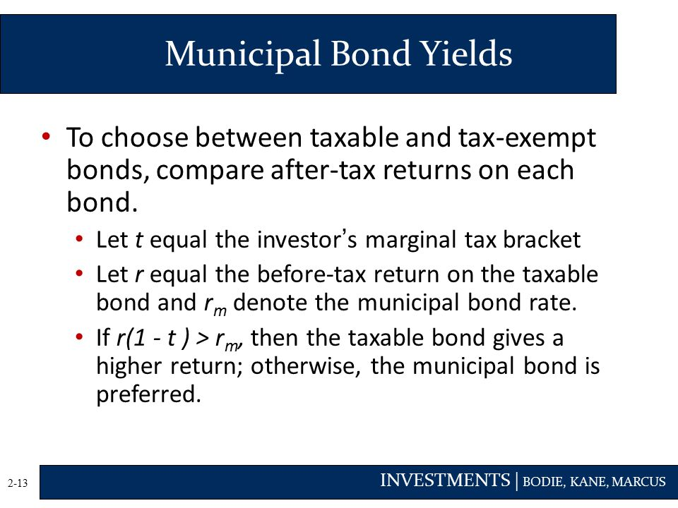 Municipal Bond Yields To choose between taxable and tax-exempt bonds, compare after-tax returns on each bond.