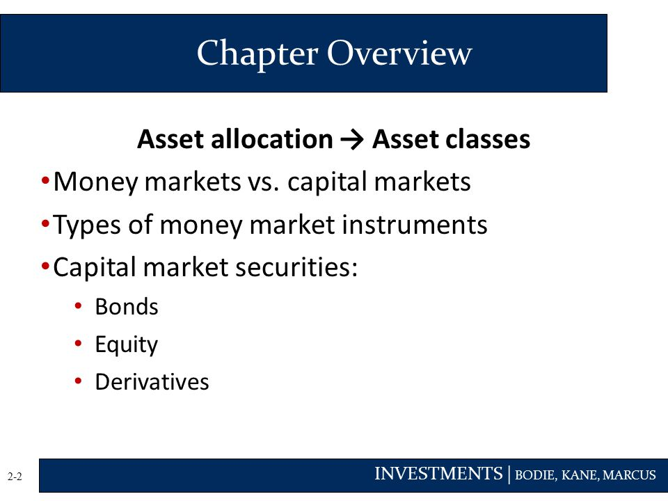 Asset allocation → Asset classes