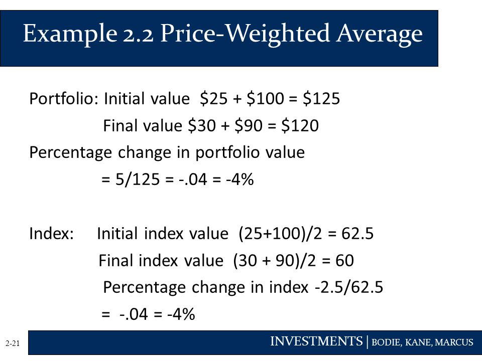 Example 2.2 Price-Weighted Average
