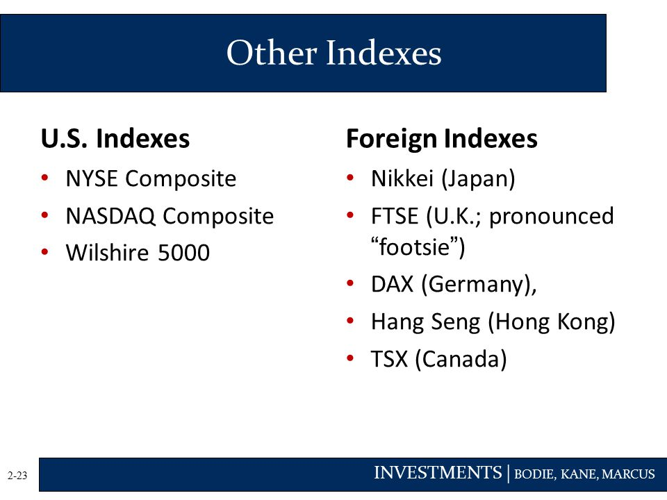 Other Indexes U.S. Indexes Foreign Indexes NYSE Composite