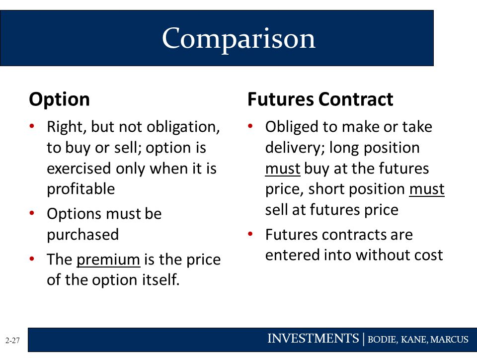 Comparison Option Futures Contract