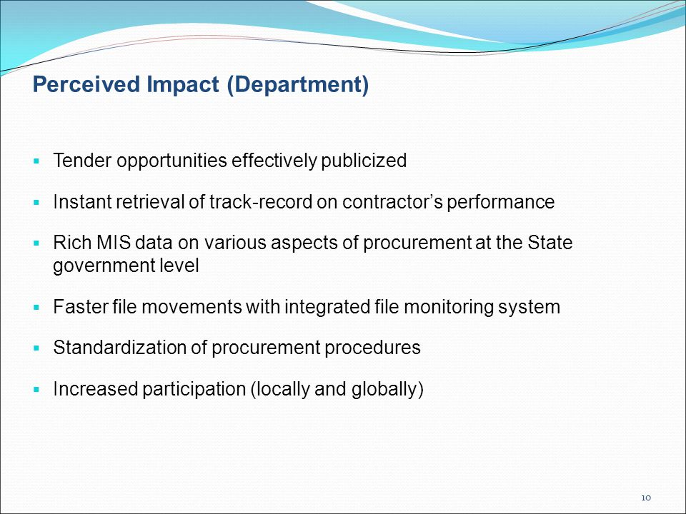 Perceived Impact (Department)