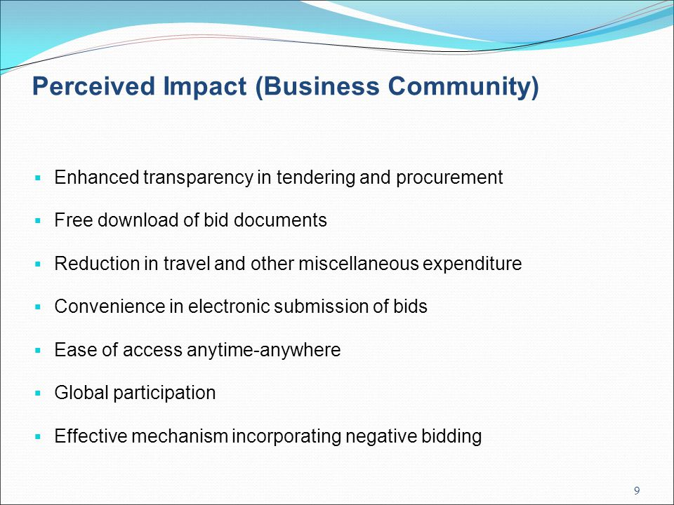 Perceived Impact (Business Community)