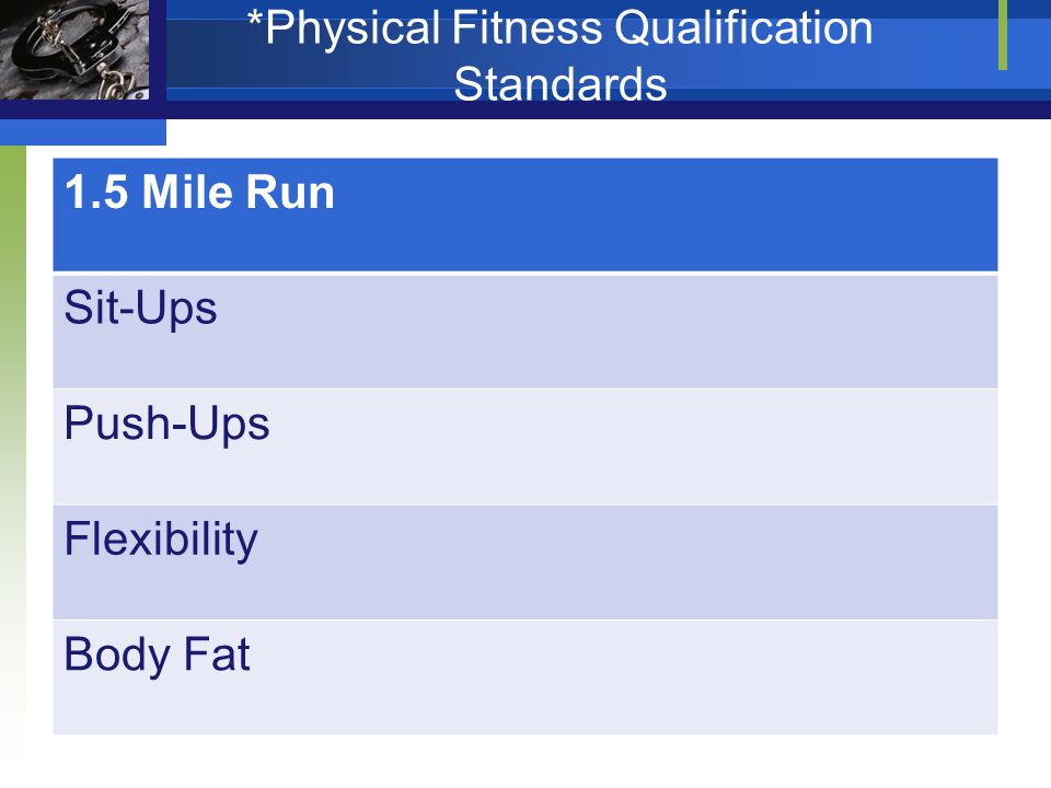 *Physical Fitness Qualification Standards