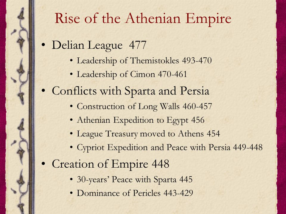 Rise of the Athenian Empire
