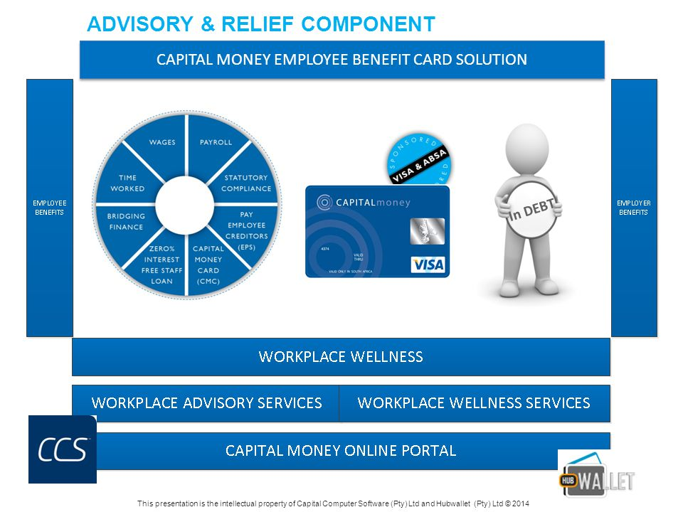 CAPITAL MONEY EMPLOYEE BENEFIT CARD SOLUTION