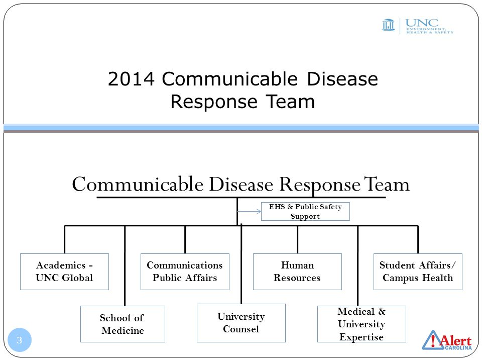 2014 Communicable Disease Response Team