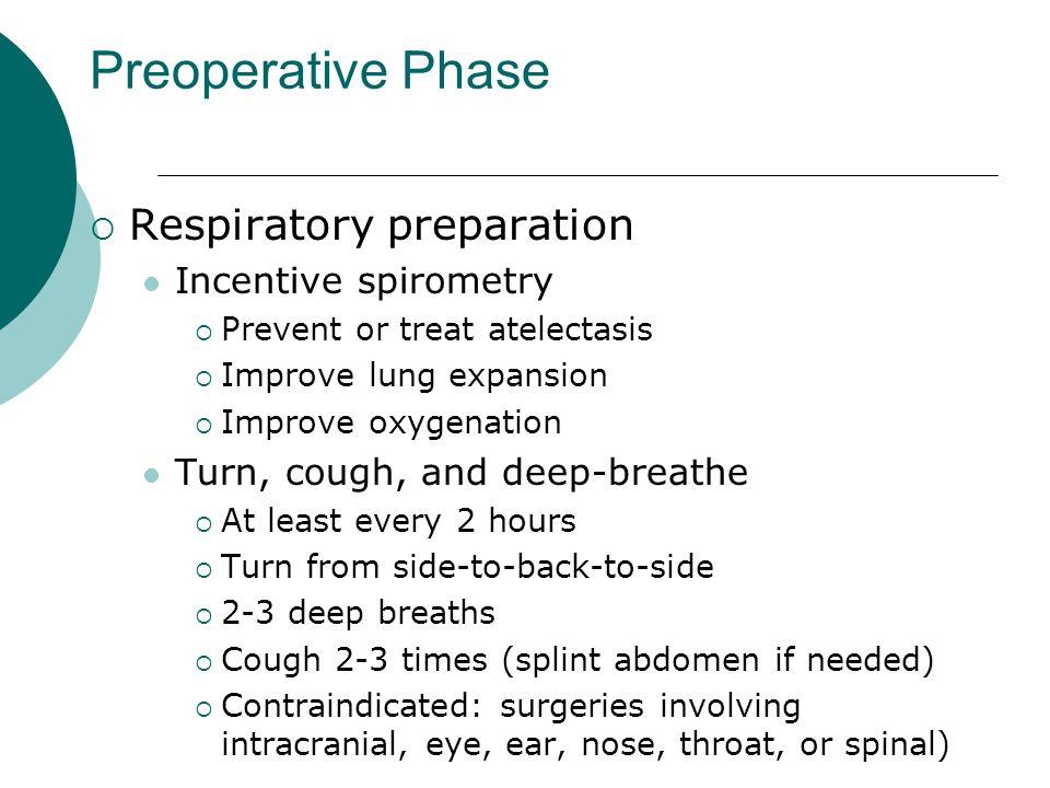 Preoperative Phase Respiratory preparation Incentive spirometry