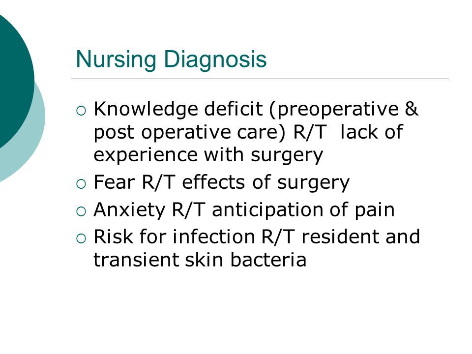 Nursing Diagnosis Knowledge deficit (preoperative & post operative care) R/T lack of experience with surgery.