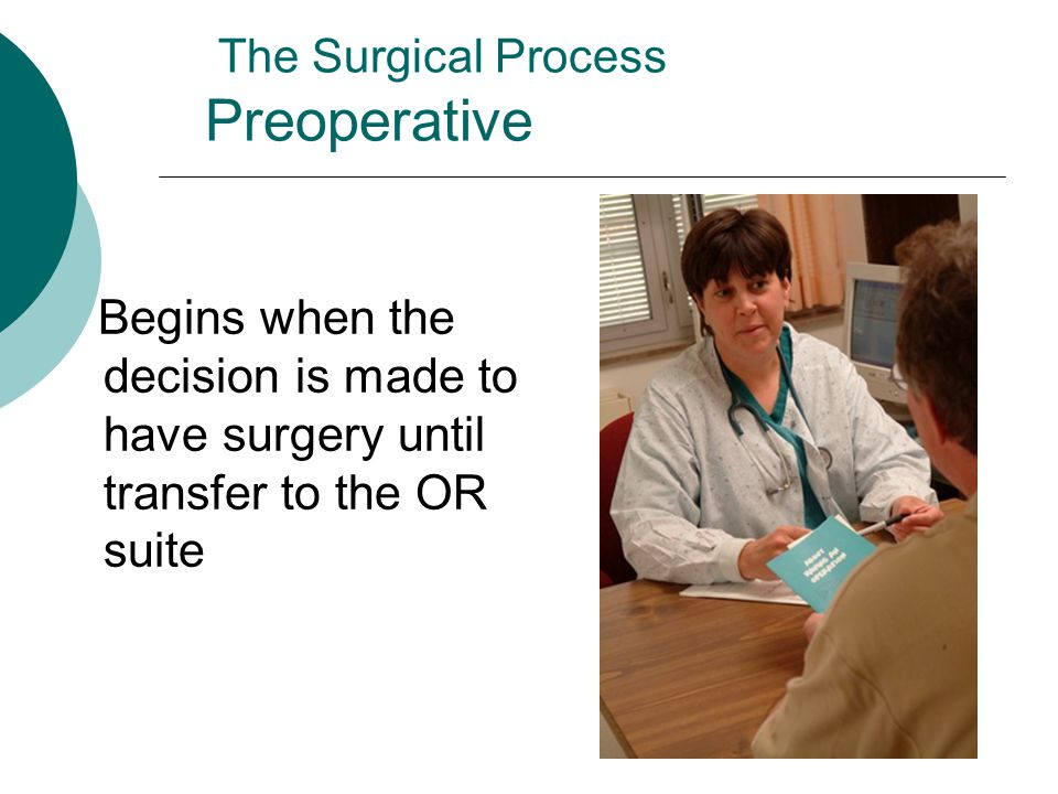 The Surgical Process Preoperative