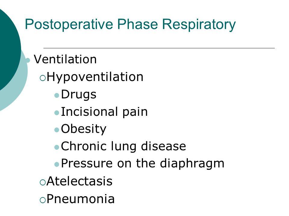 Postoperative Phase Respiratory