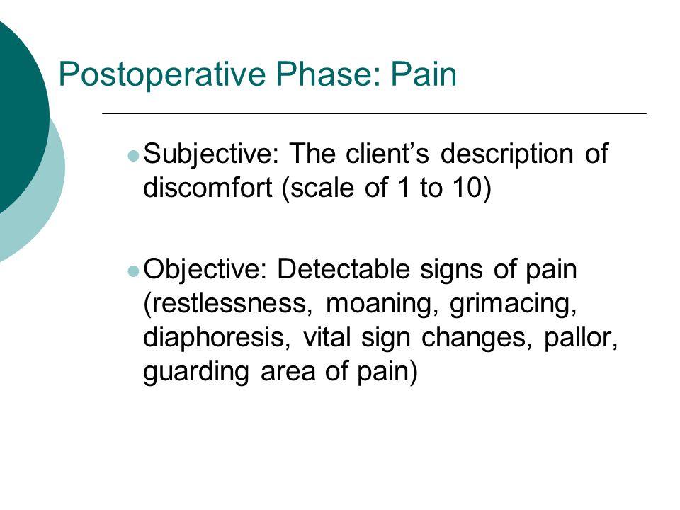 Postoperative Phase: Pain