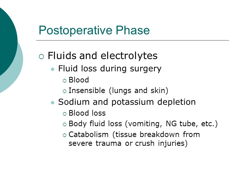 Postoperative Phase Fluids and electrolytes Fluid loss during surgery