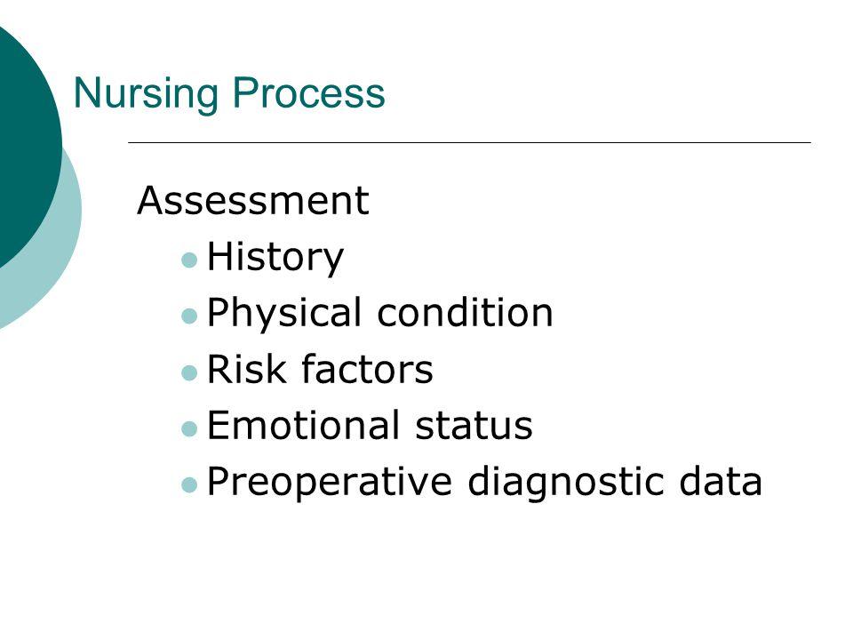 Nursing Process Assessment History Physical condition Risk factors