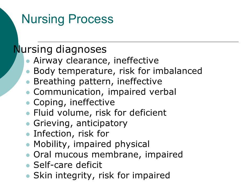 Nursing Process Nursing diagnoses Airway clearance, ineffective
