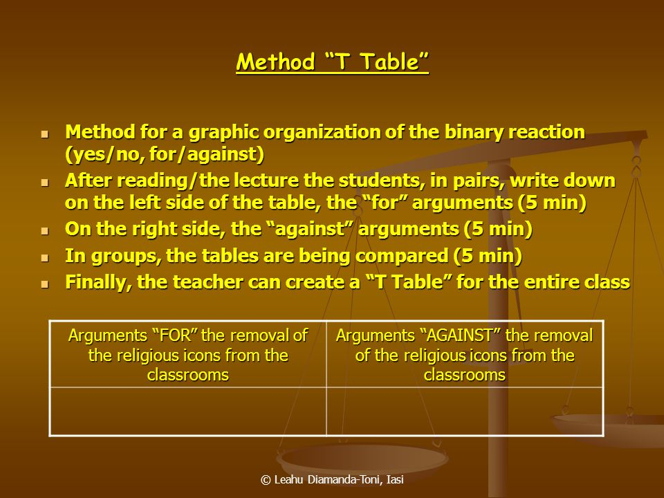 Method T Table Method for a graphic organization of the binary reaction (yes/no, for/against)