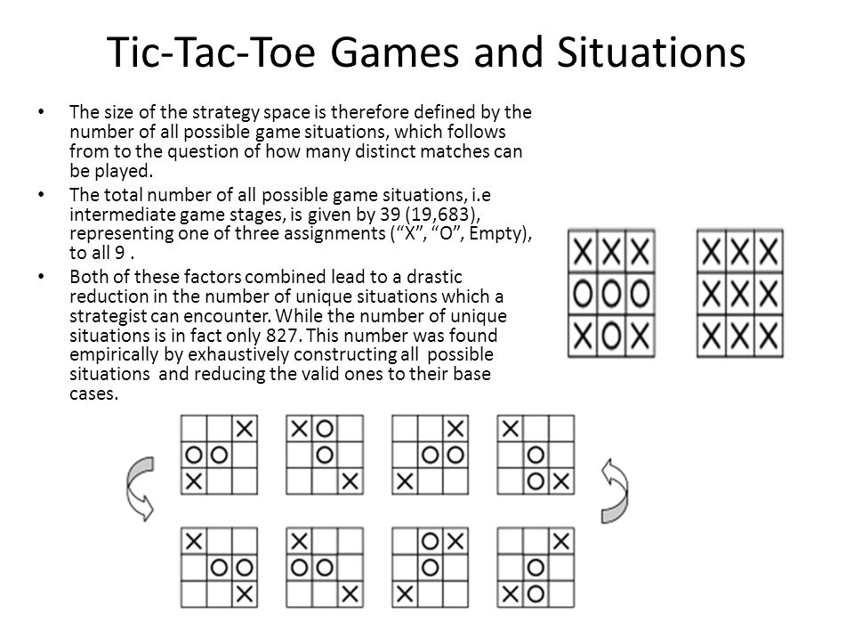 Tic-Tac-Toe Games and Situations